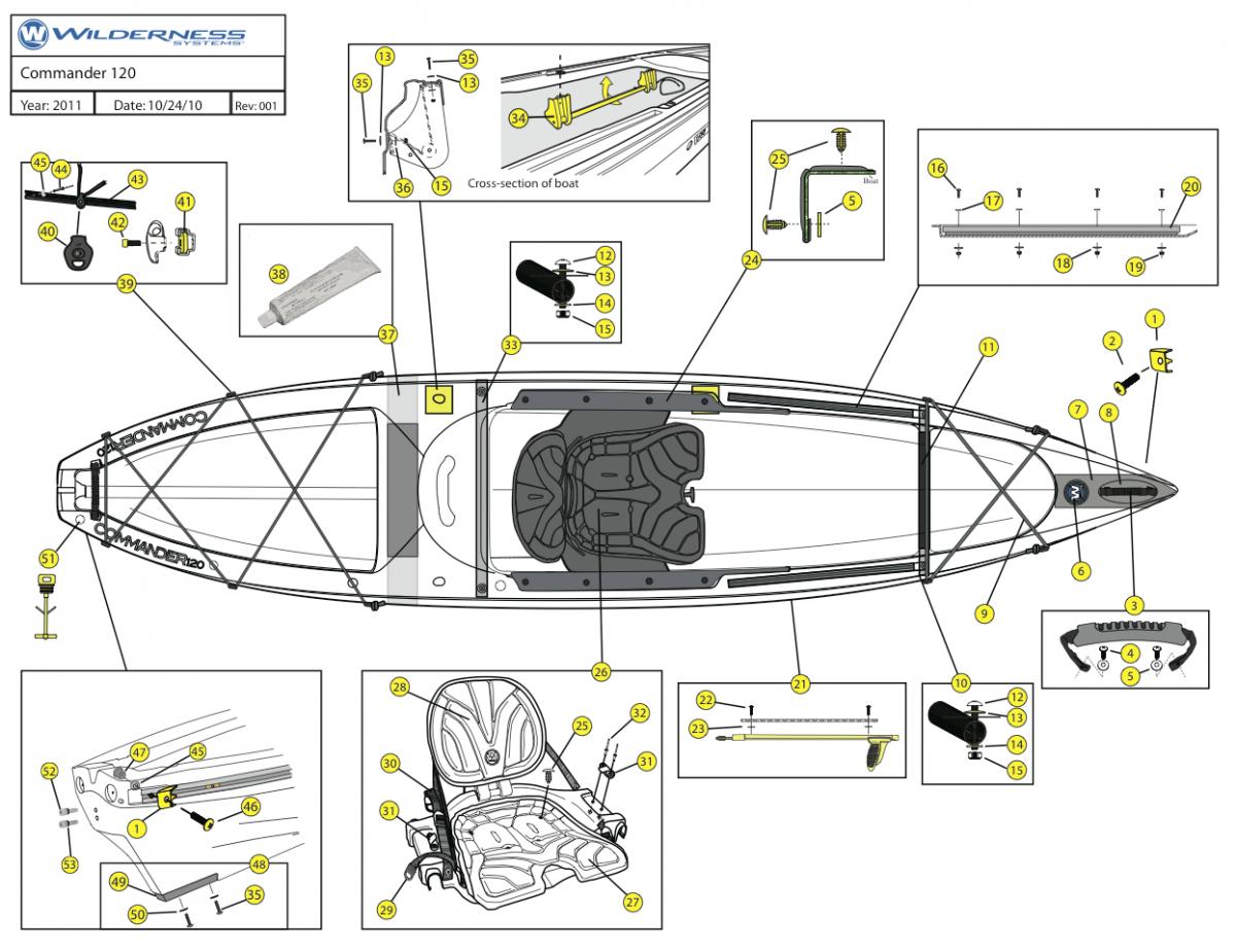 Where Can I Find Wilderness Kayak And Part Schematics