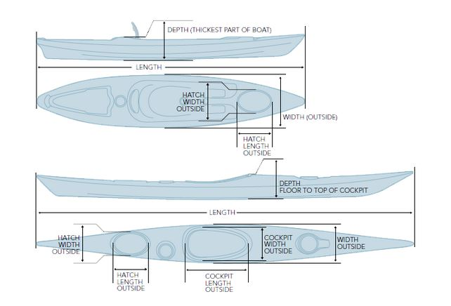 About Boat Specs Wilderness Systems Kayaks Usa